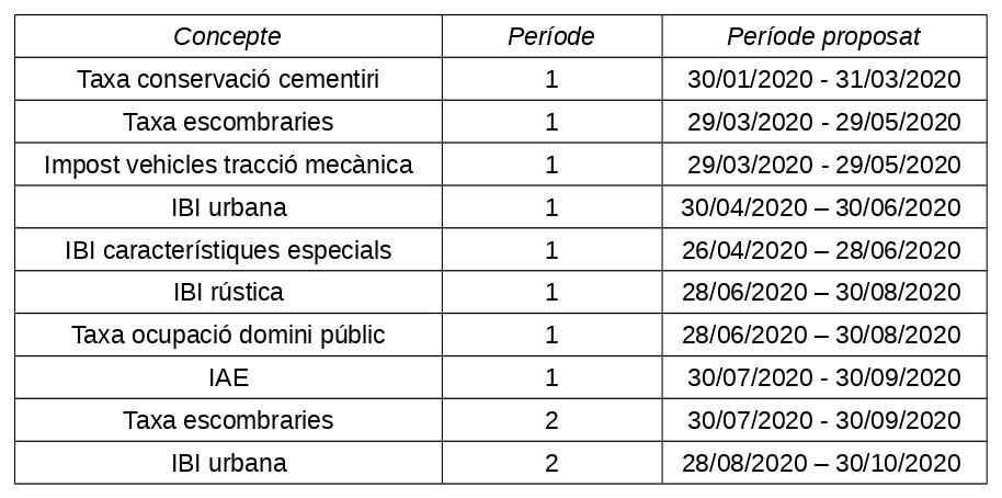 Calendari fiscal -QUADRE