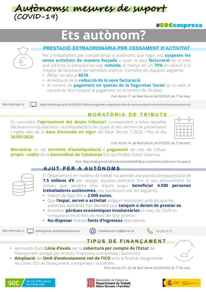 Infografia-Autonoms_20_03_2020