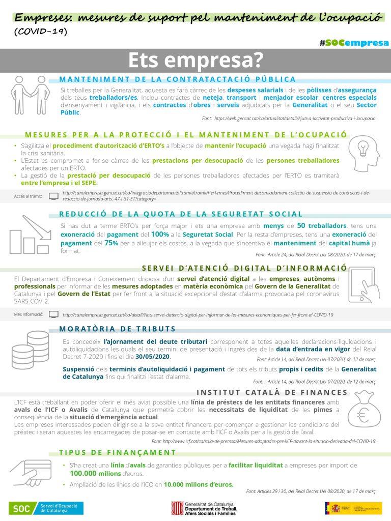 Infografia_Empreses_23_03