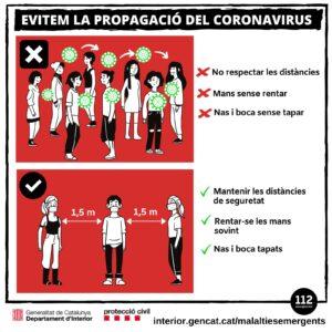 EVITEM PROPAGACIO COVID-19