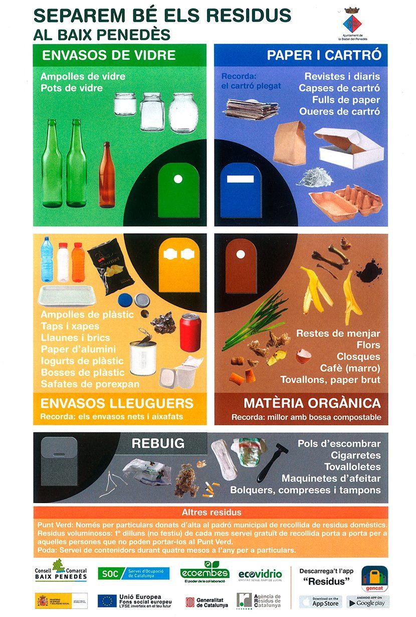Les Regidories d'Ensenyament i Medi Ambient oferiran xerrades per fomentar el reciclatge entre els alumnes d'ESO de l'Institut Coster de la Torre