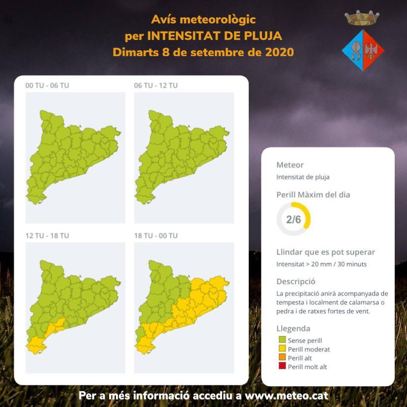 ACTUALITZADA 8/9/20 a les 18h-Avís per pluja per al dimarts 8 i el dimecres 9 de setembre