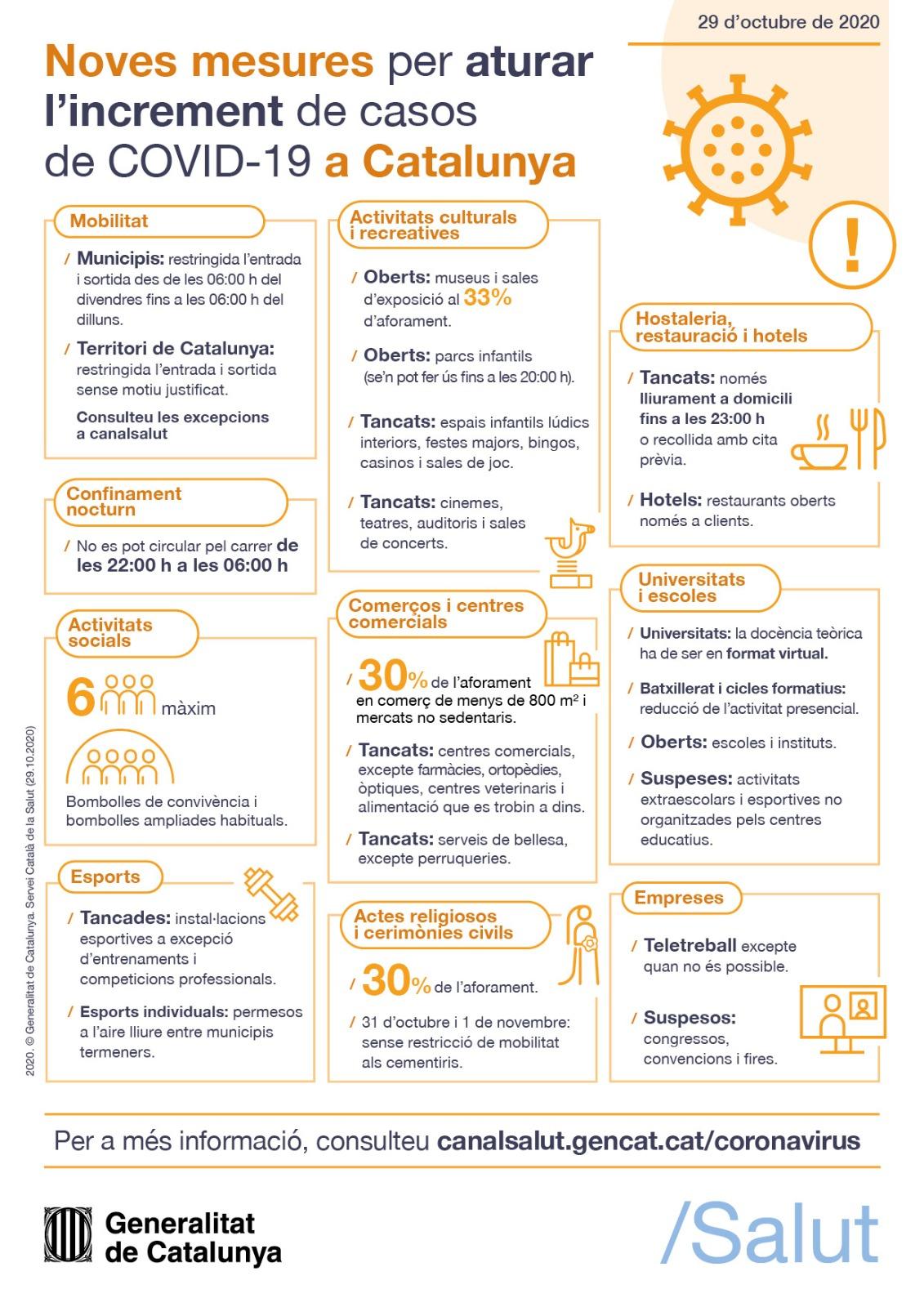 ACTUALITZACIÓ 29/10/20 | Noves mesures de contenció per frenar la transmissió del virus de la COVID-19