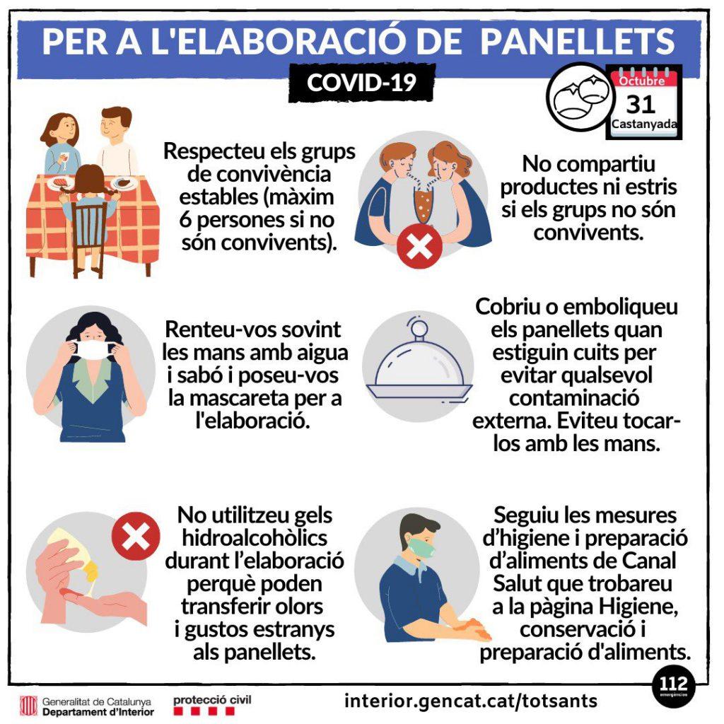 ELABORACIO PANELLETS