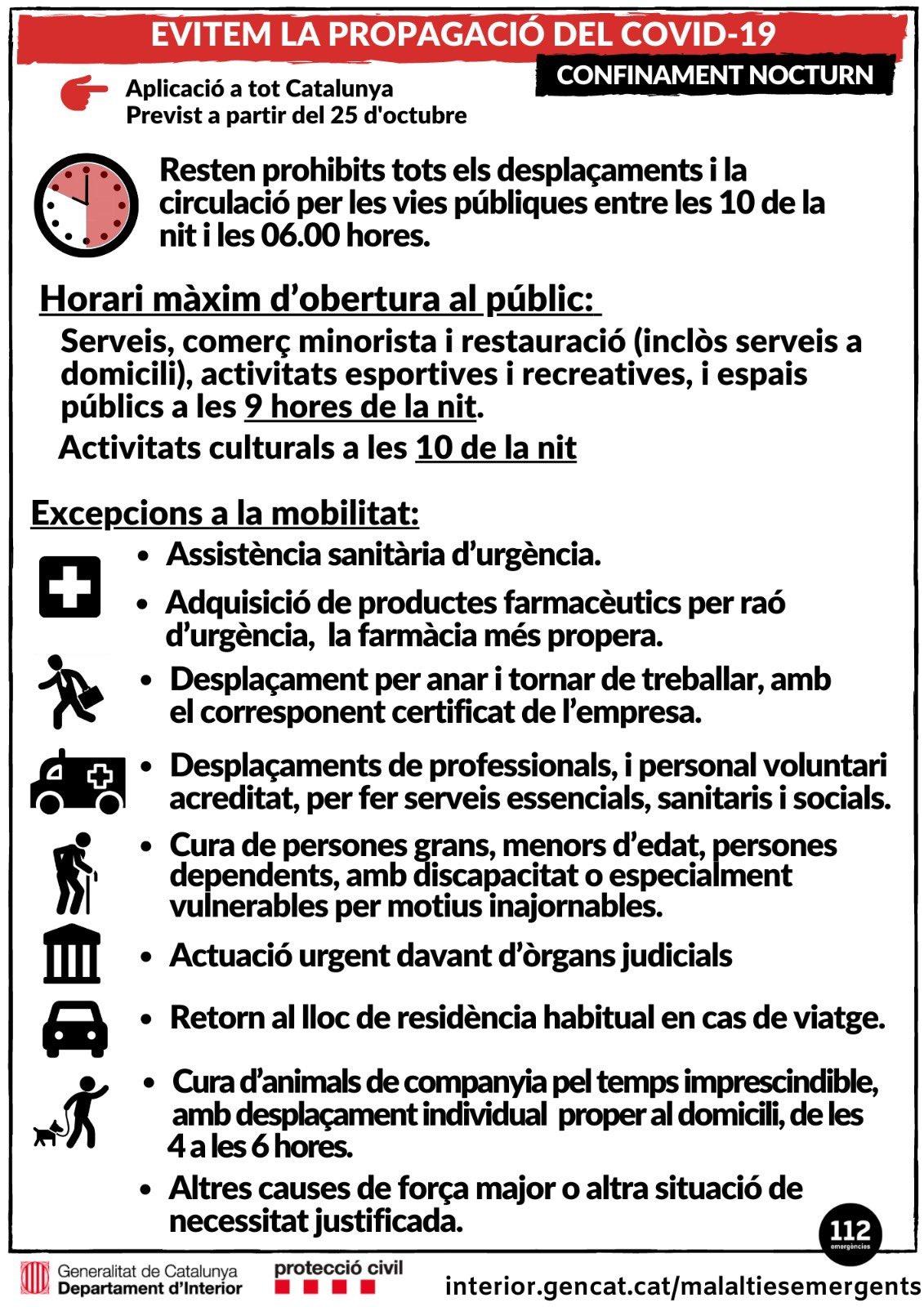 ACTUALITZACIÓ – Noves mesures: es decreta l'estat d'alarma i està previst el confinament nocturn de 22 a 6h