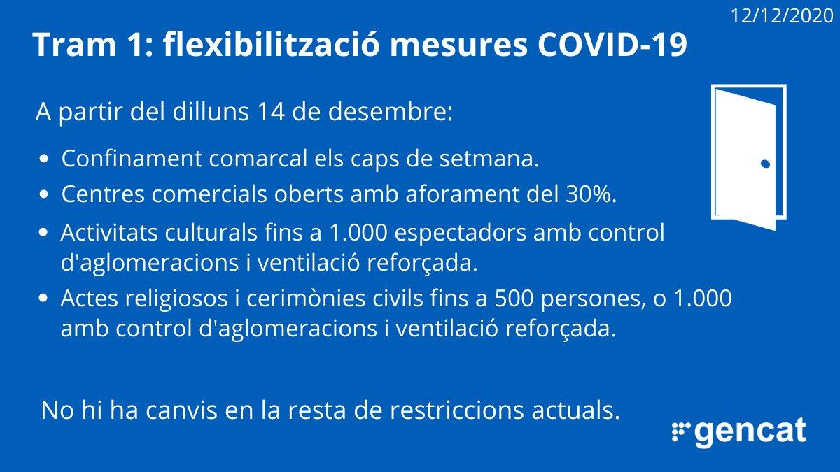 A partir del dilluns 14 de desembre es flexibilitzen algunes mesures del tram 1