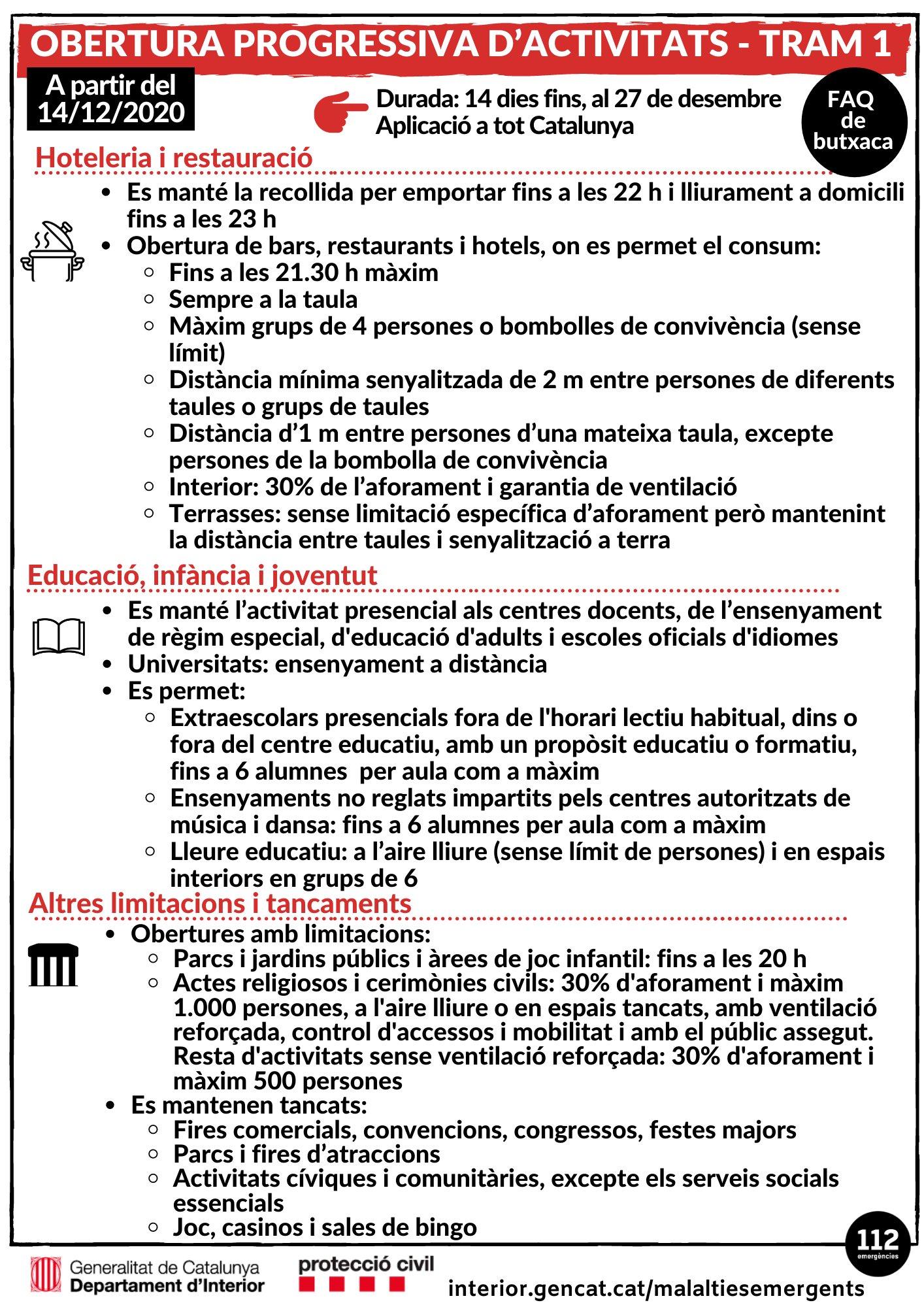 Aquest dilluns 14 de desembre es flexibilitzen algunes mesures del tram 1
