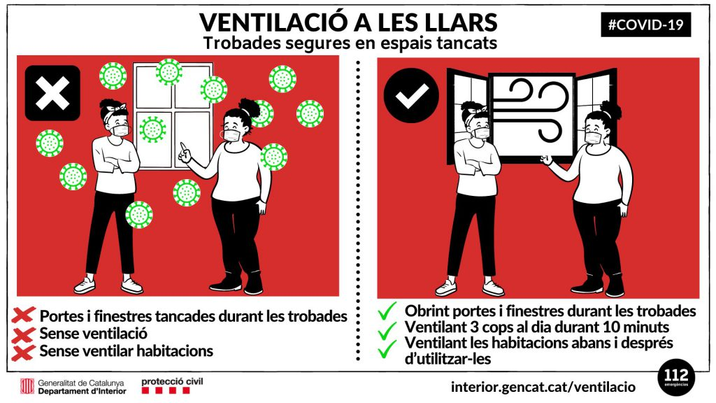 VENTILACIO LLARS