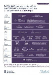 infografia-mesures-21-desembre_page-0001