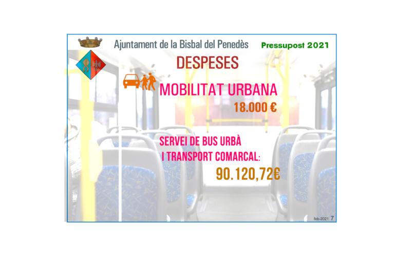 Pressupost 2021 – Mobilitat