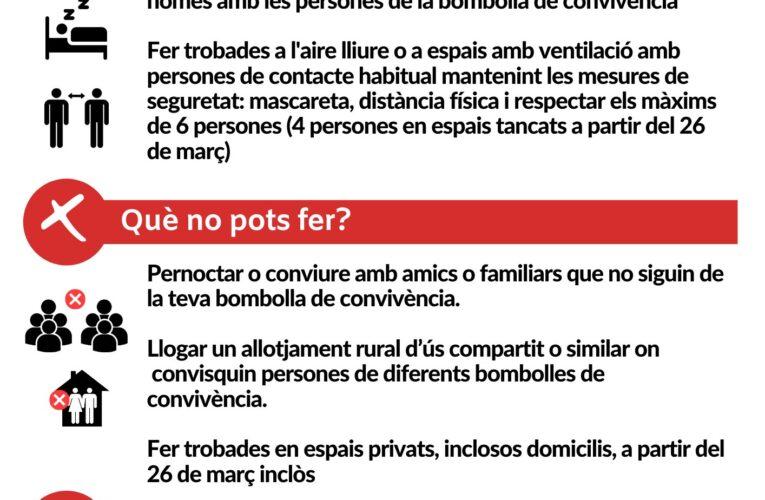 Infografia COVID-19: sortides de la comarca